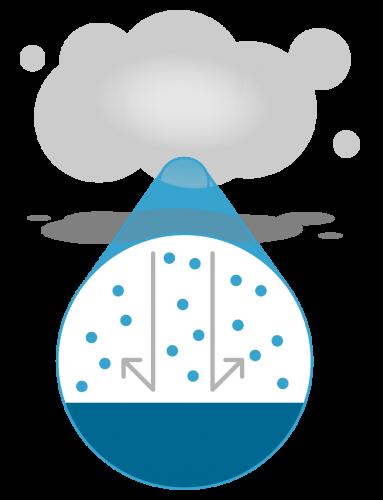 dry fog diagram