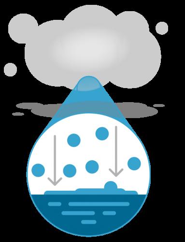 wet fog diagram